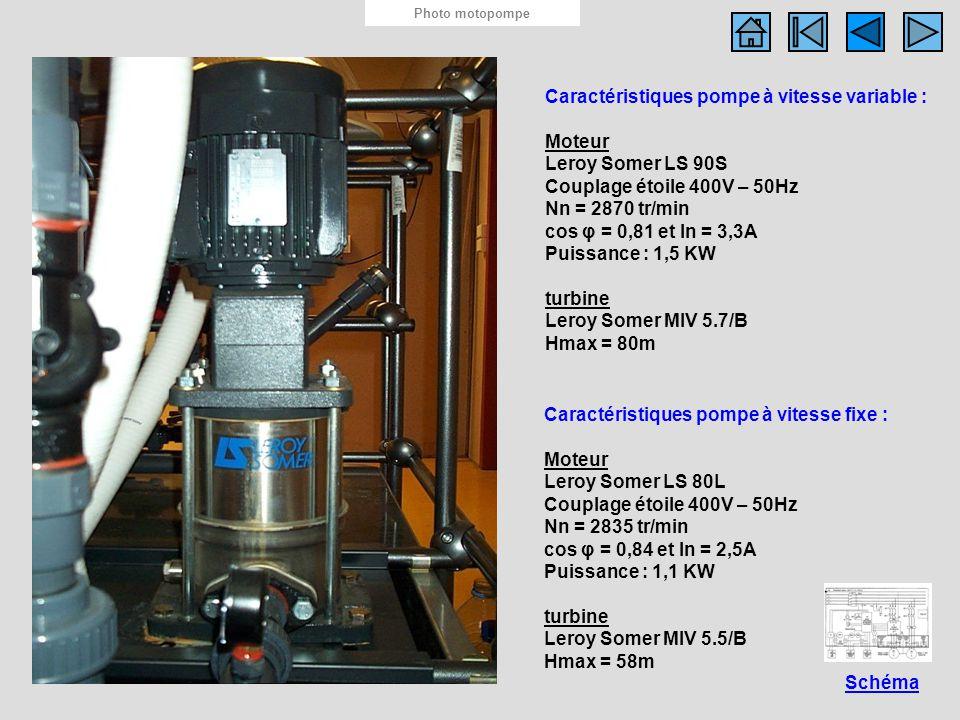 Photo motopompe Caractéristiques pompe à vitesse variable : Moteur