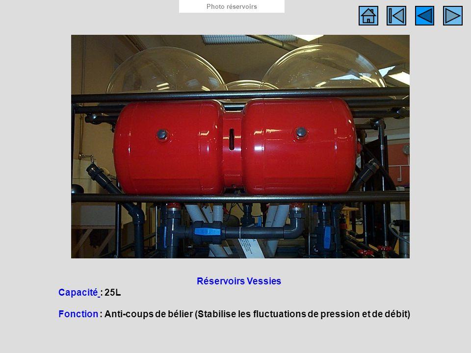 Photo réservoirs Réservoirs Vessies Capacité : 25L