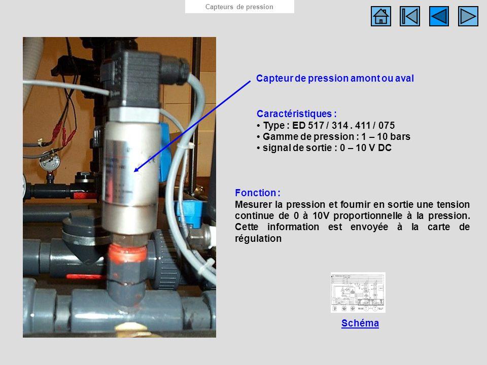 Capteurs de pressions Capteur de pression amont ou aval
