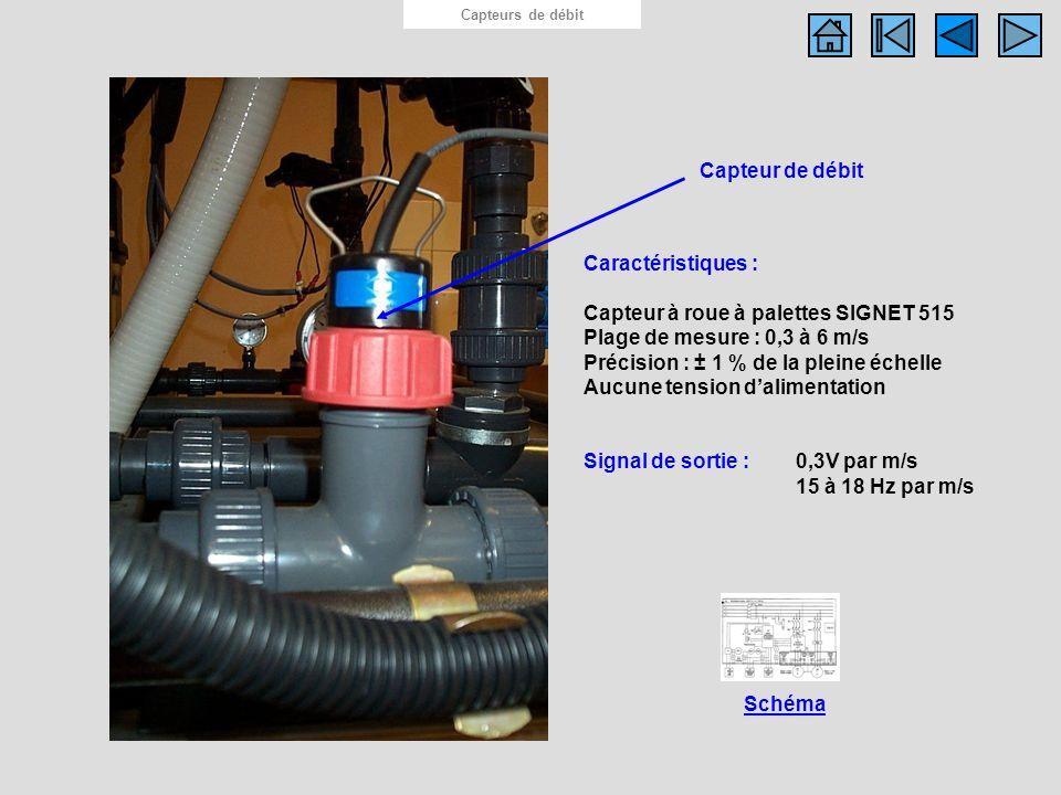 Capteur de débit Capteur de débit Caractéristiques :