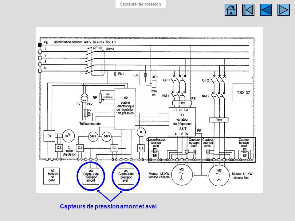 Schéma capteurs de pression