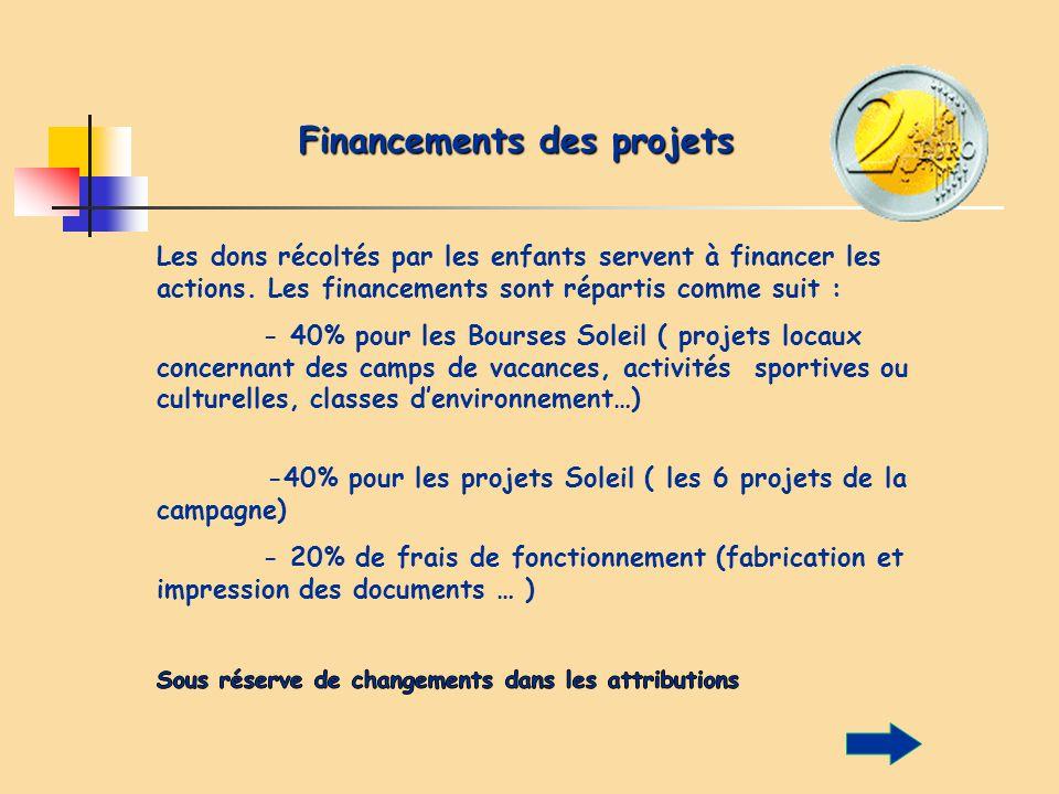 Financements des projets