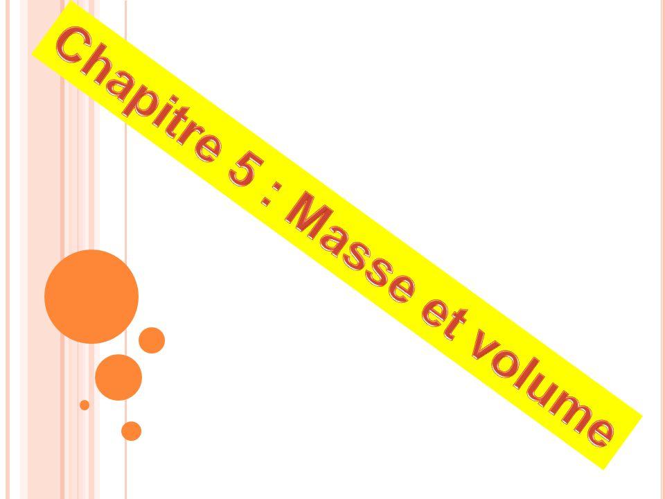 Chapitre 5 : Masse et volume