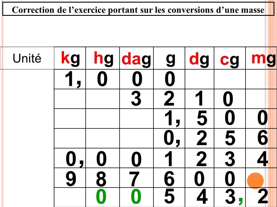 Correction de l'exercice portant sur les conversions d'une masse