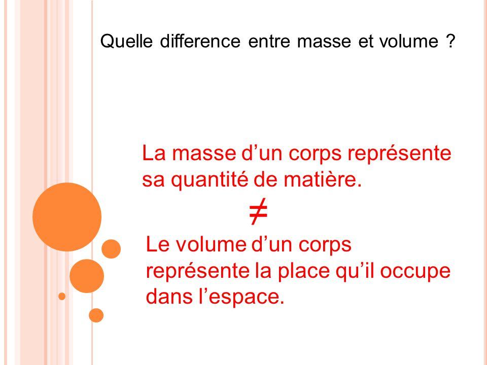 ≠ La masse d'un corps représente sa quantité de matière.