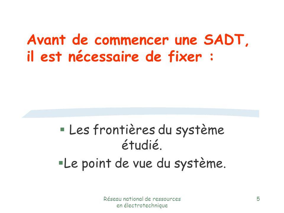 Avant de commencer une SADT, il est nécessaire de fixer :