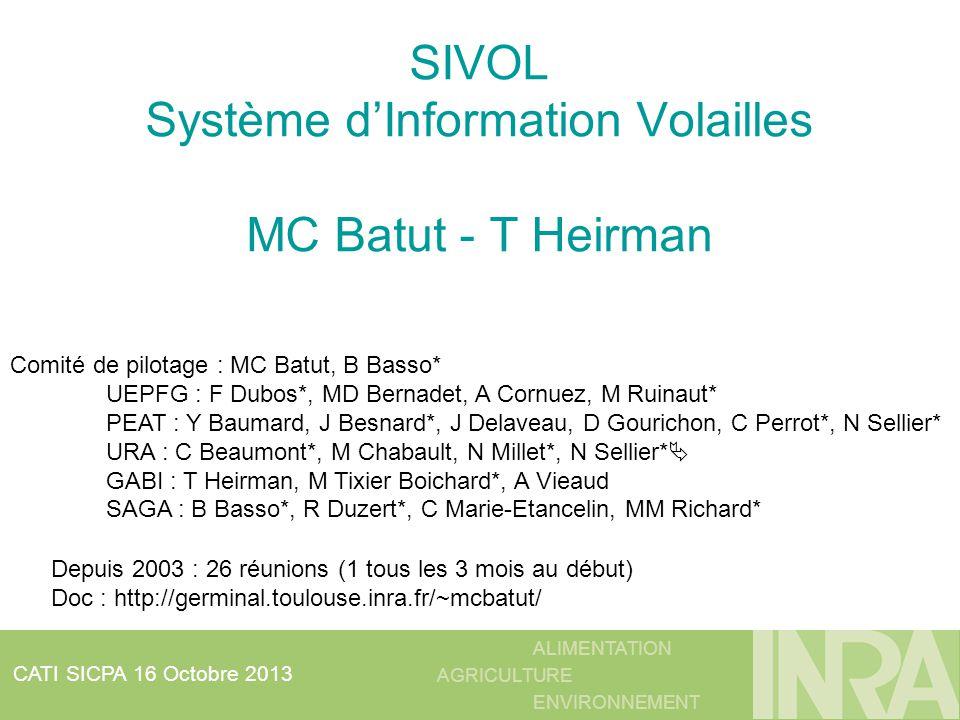 SIVOL Système d'Information Volailles MC Batut - T Heirman