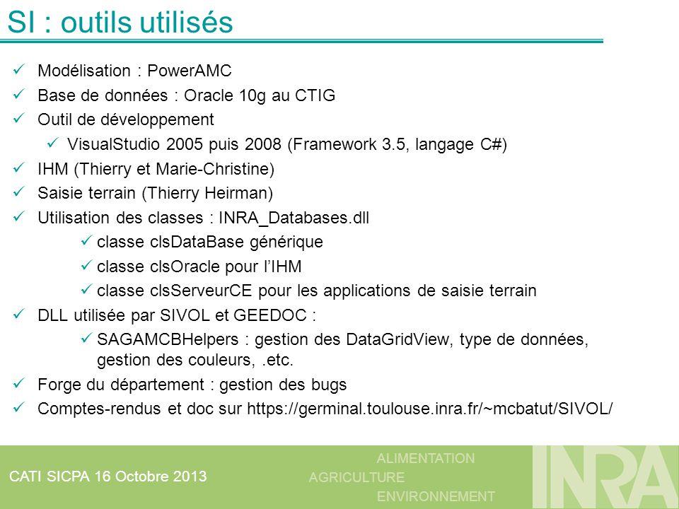 SI : outils utilisés Modélisation : PowerAMC