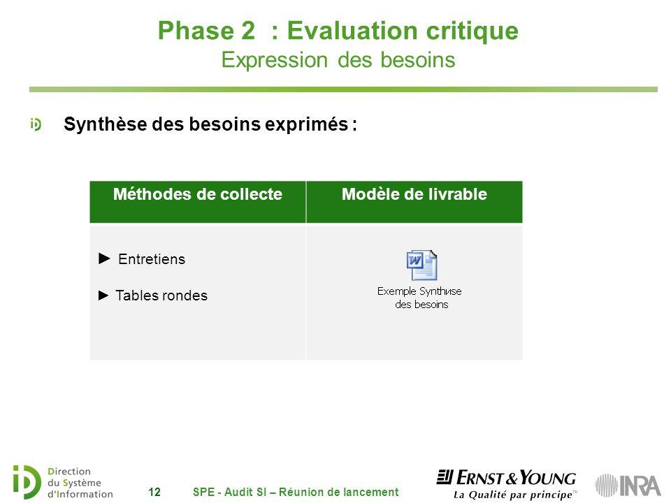 Phase 2 : Evaluation critique Expression des besoins