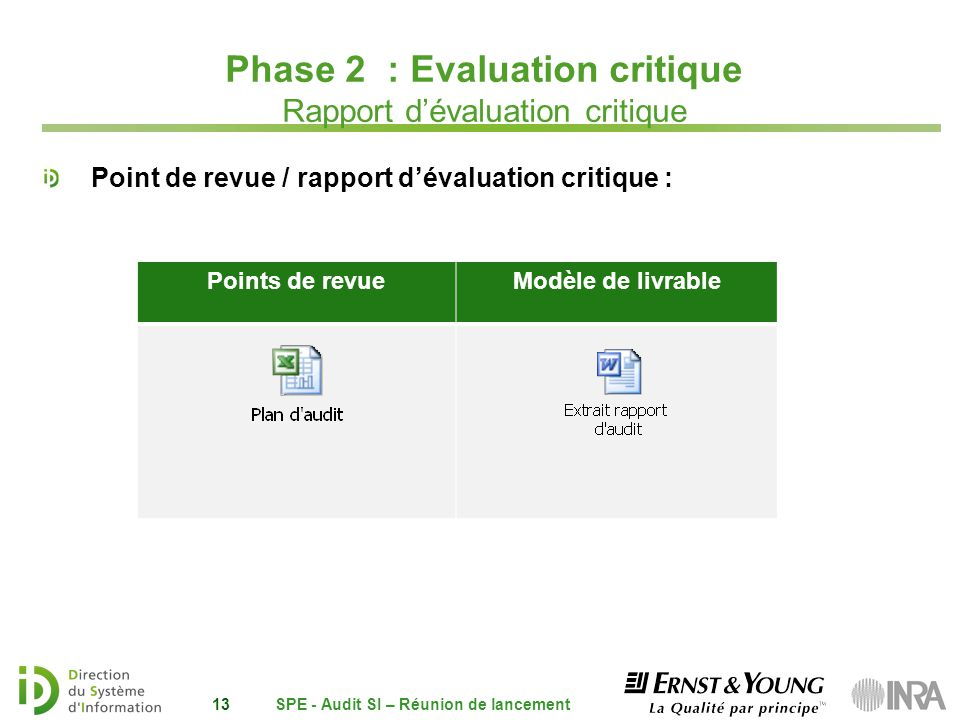 Phase 2 : Evaluation critique Rapport d'évaluation critique