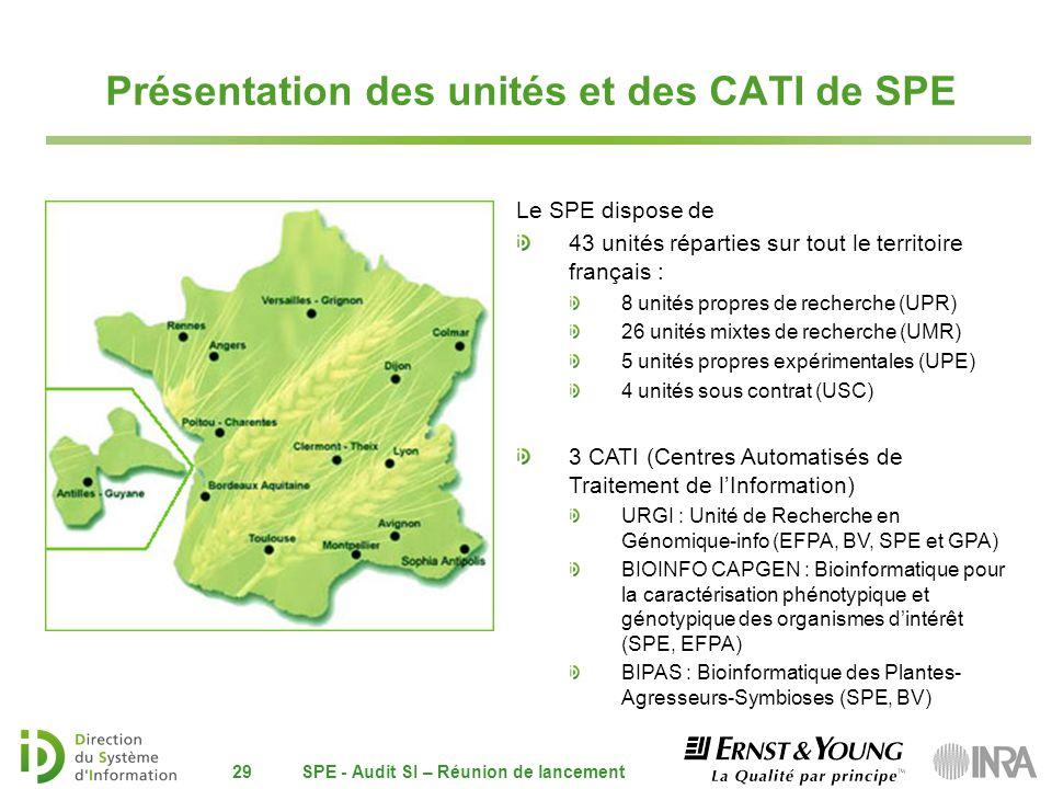 Présentation des unités et des CATI de SPE