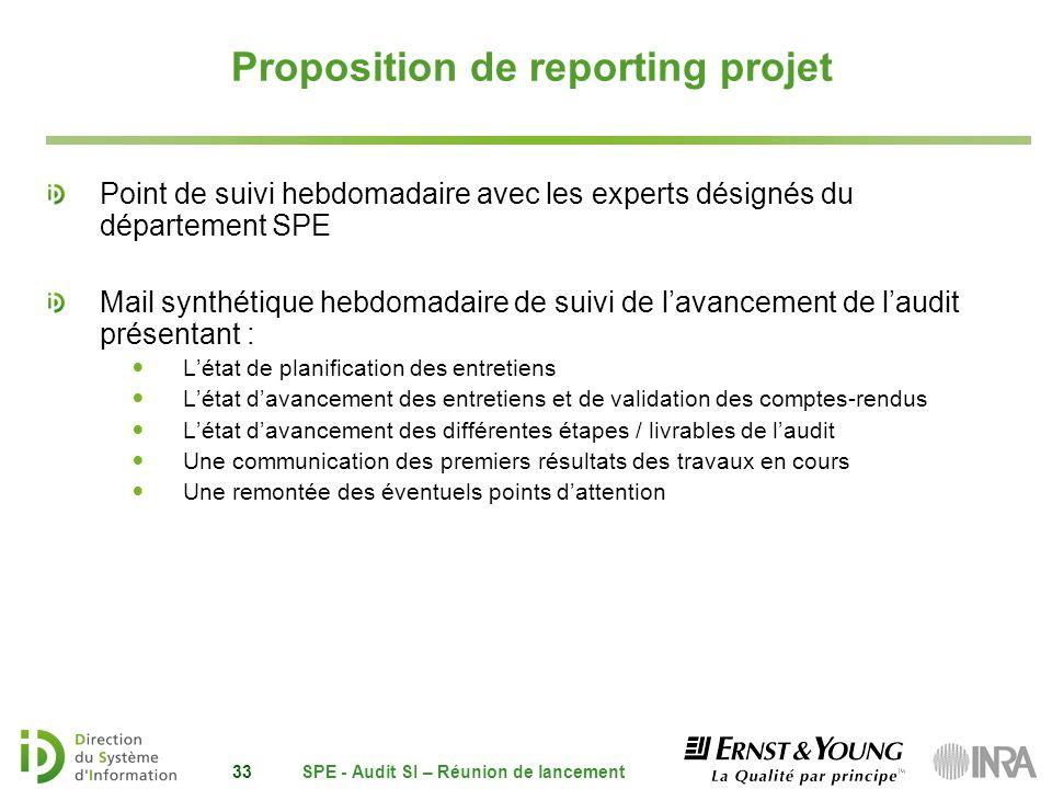 Proposition de reporting projet