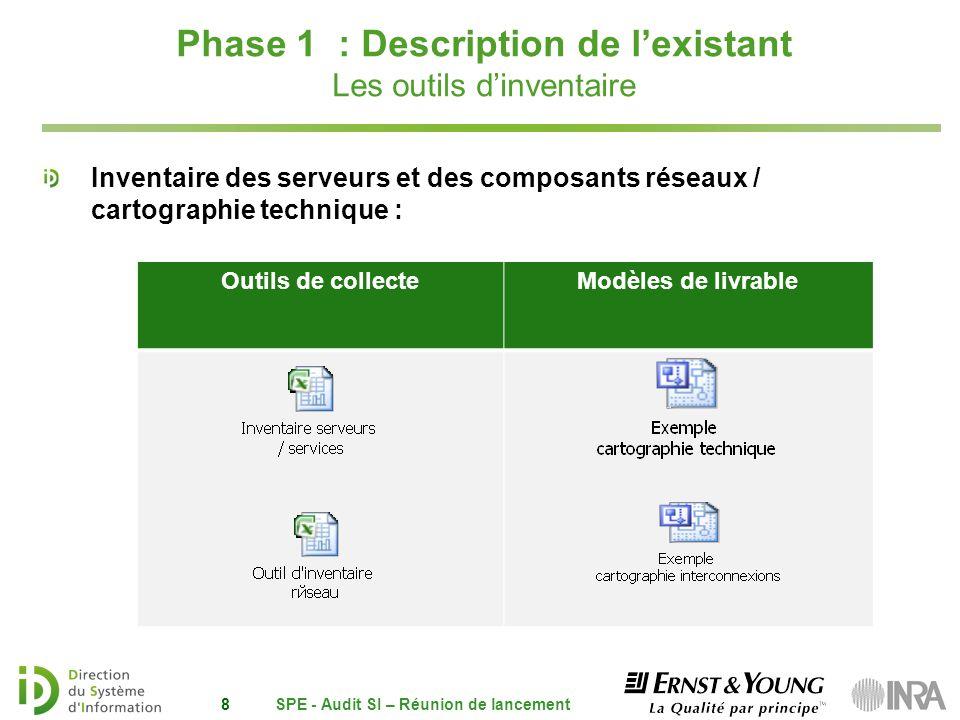 Phase 1 : Description de l'existant Les outils d'inventaire