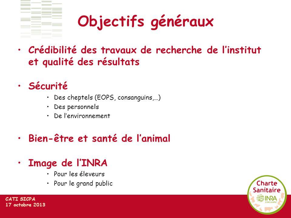 Objectifs généraux Crédibilité des travaux de recherche de l'institut et qualité des résultats. Sécurité.