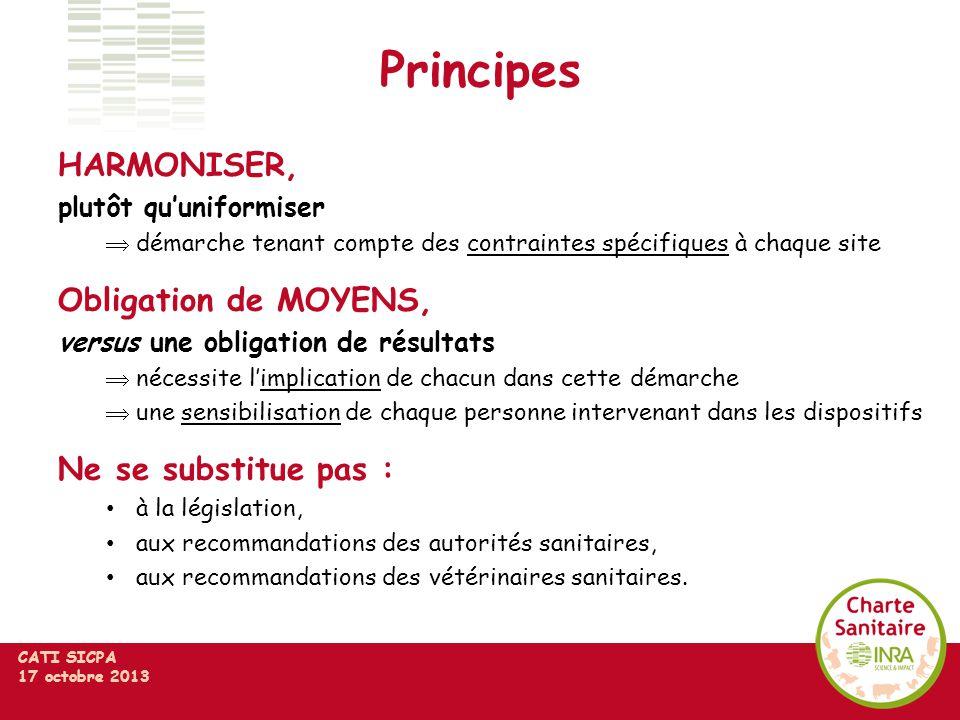 Principes HARMONISER, Obligation de MOYENS, Ne se substitue pas :