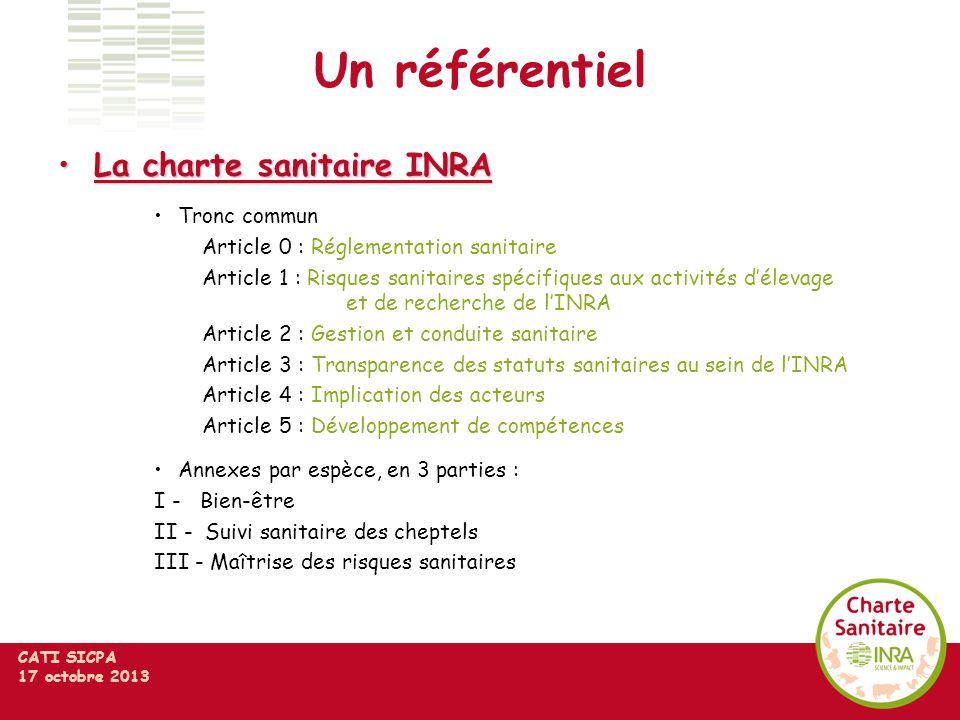Un référentiel La charte sanitaire INRA Tronc commun