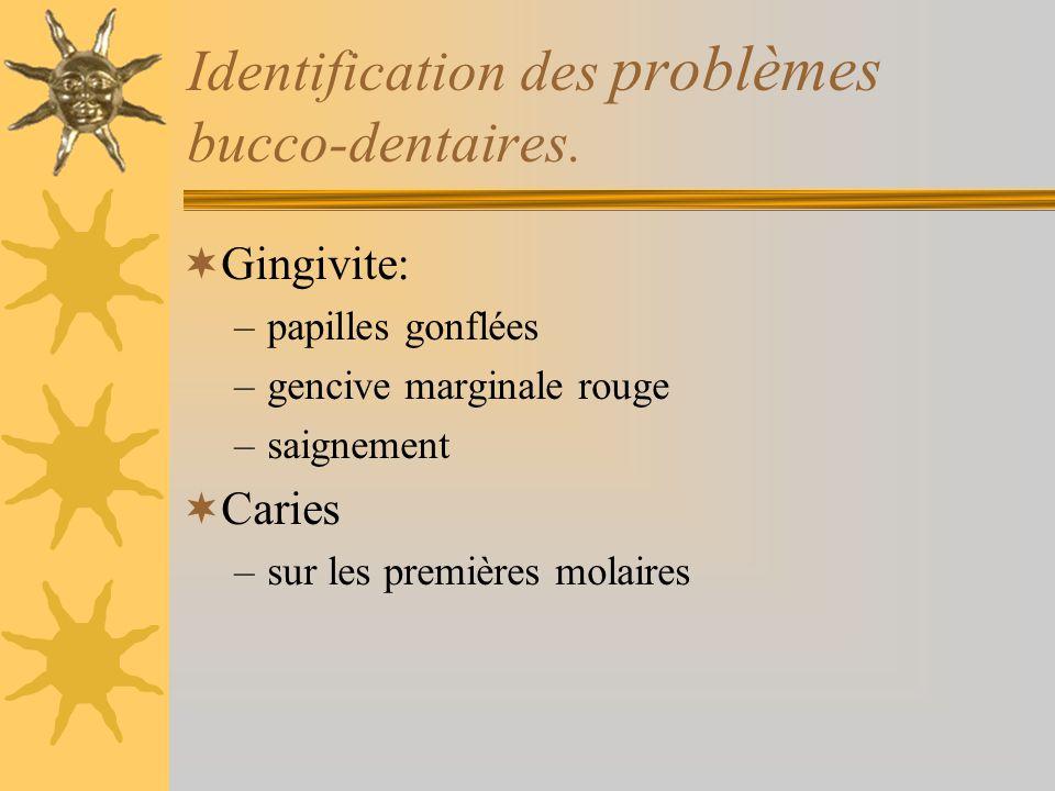 Identification des problèmes bucco-dentaires.