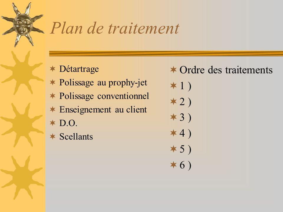 Plan de traitement Ordre des traitements 1 ) 2 ) 3 ) 4 ) 5 ) 6 )