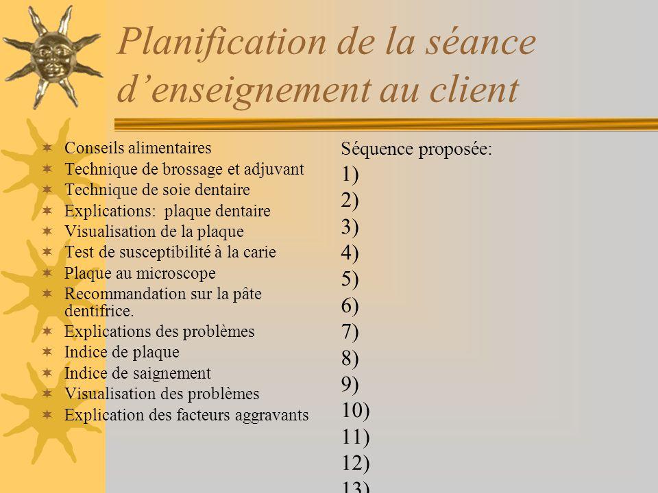 Planification de la séance d'enseignement au client