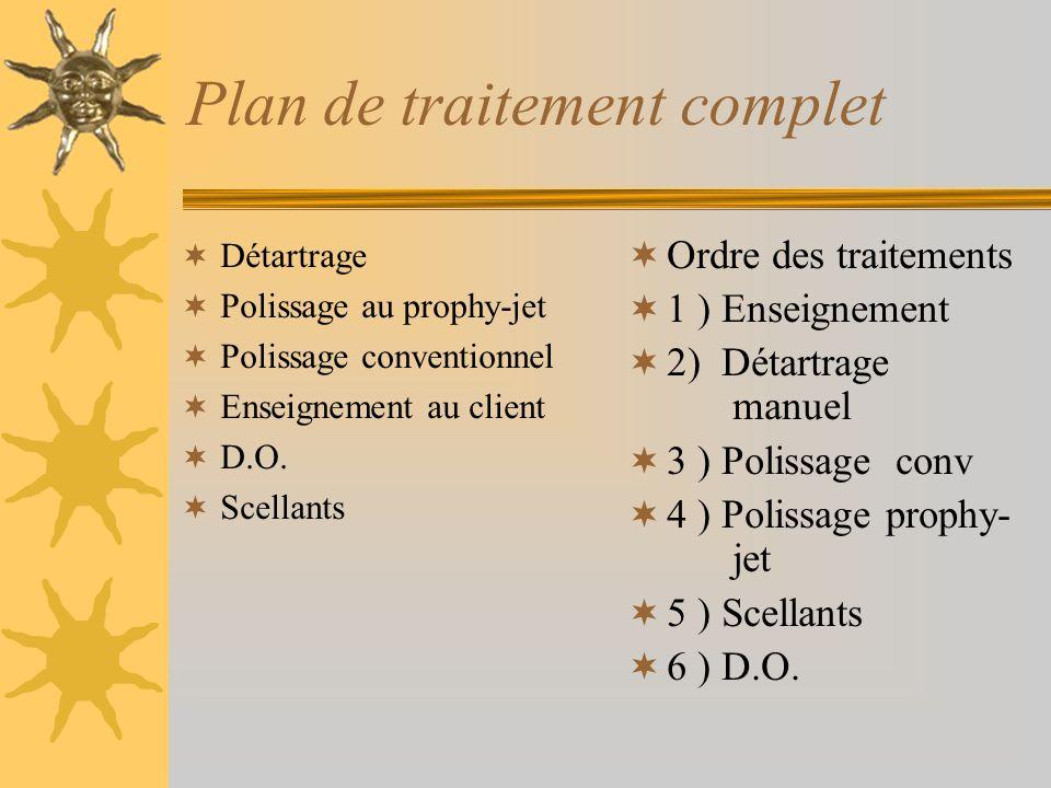 Plan de traitement complet