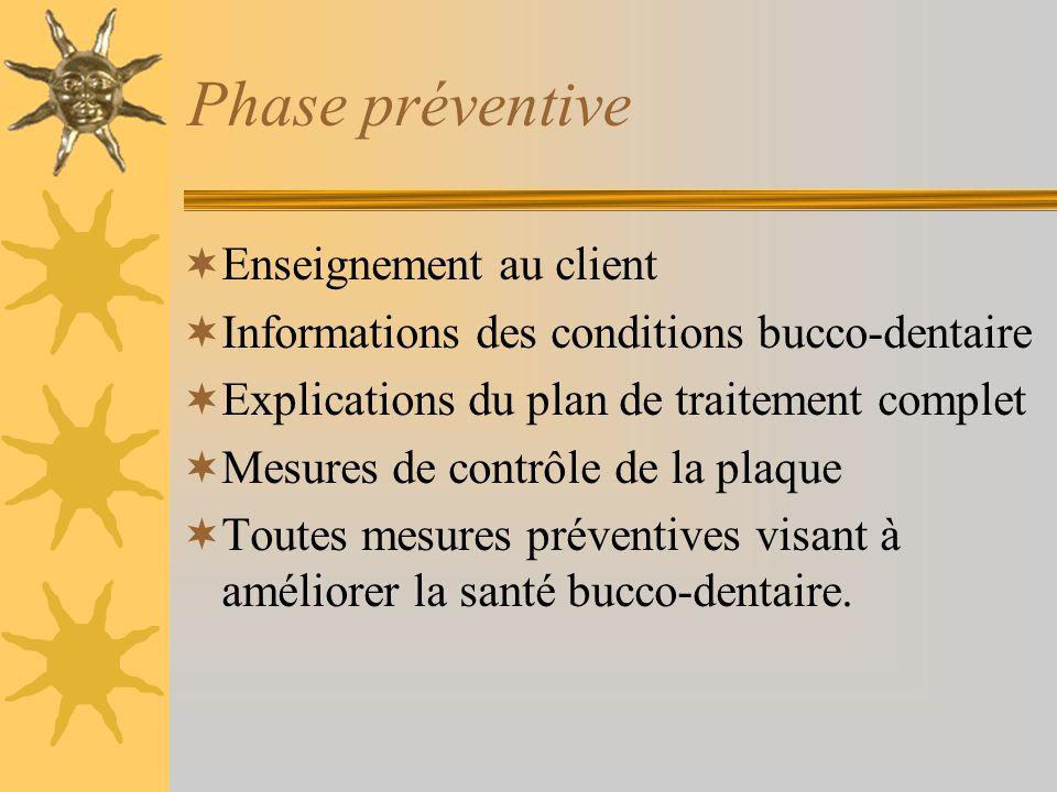 Phase préventive Enseignement au client