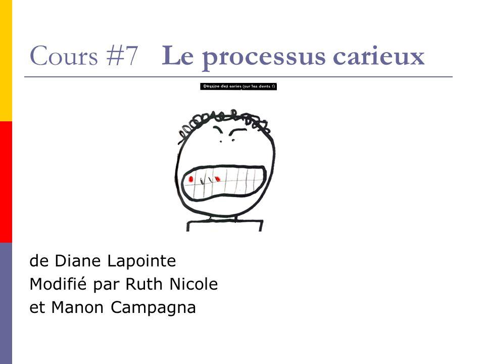 Cours #7 Le processus carieux