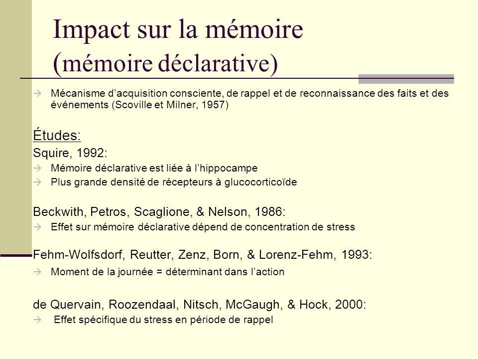 Impact sur la mémoire (mémoire déclarative)