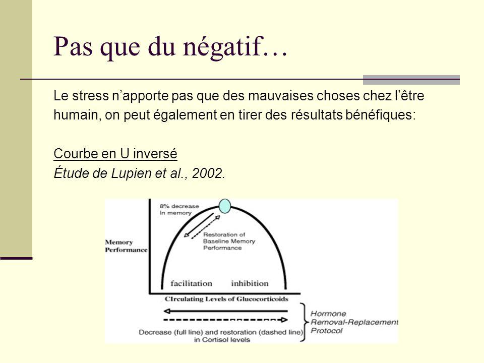 Pas que du négatif… Le stress n'apporte pas que des mauvaises choses chez l'être. humain, on peut également en tirer des résultats bénéfiques: