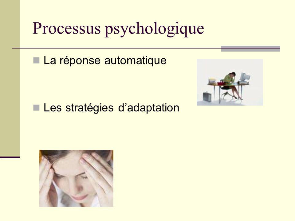 Processus psychologique