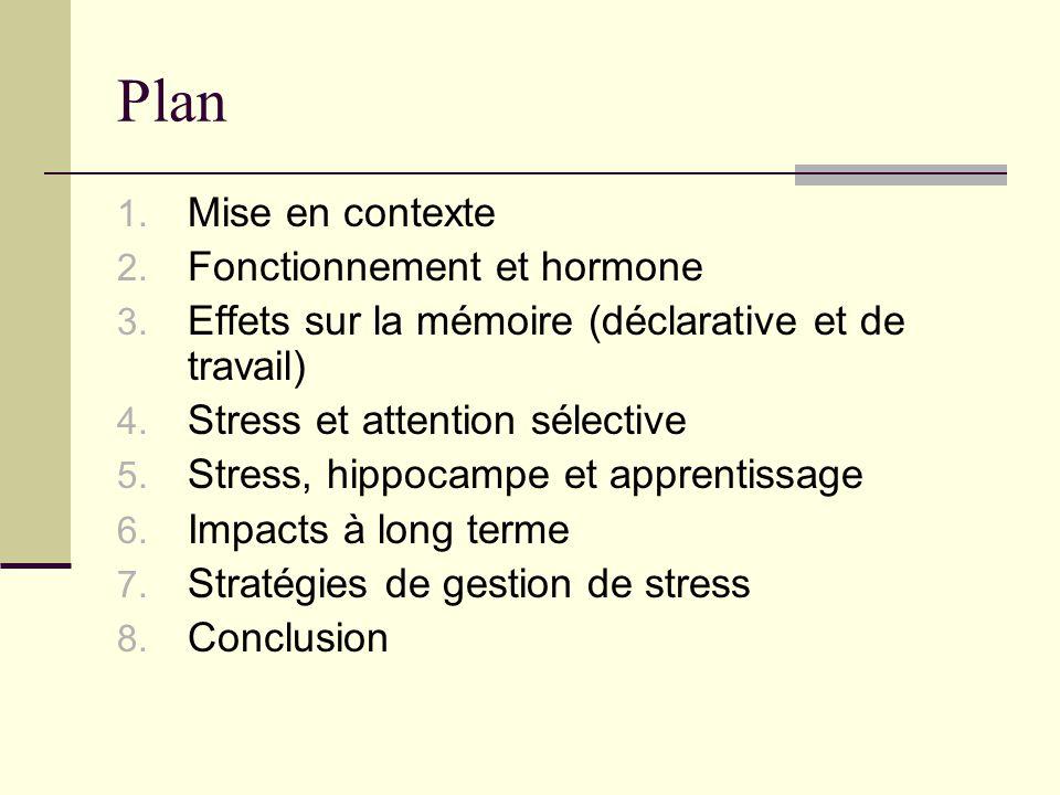 Plan Mise en contexte Fonctionnement et hormone