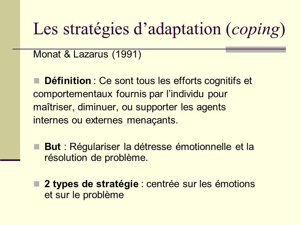Les stratégies d'adaptation (coping)