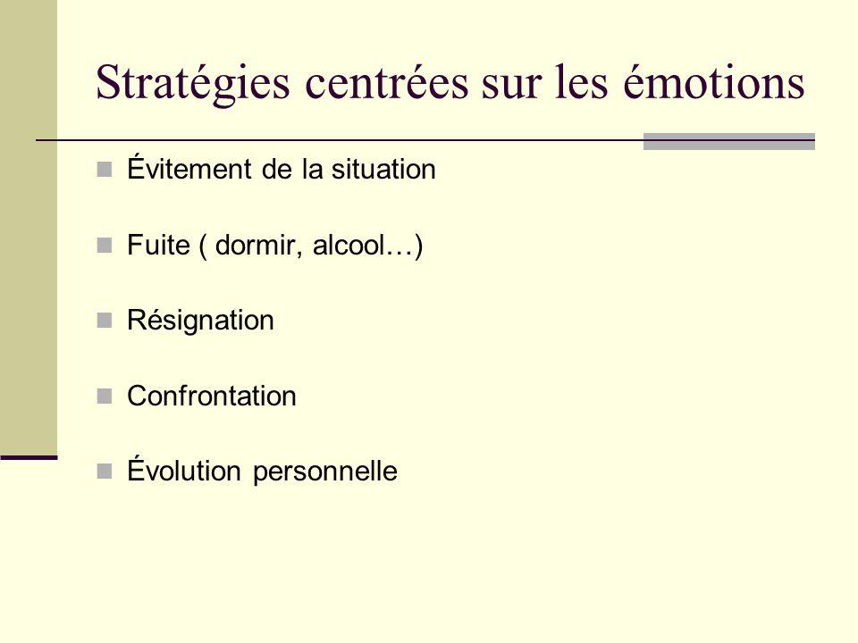Stratégies centrées sur les émotions