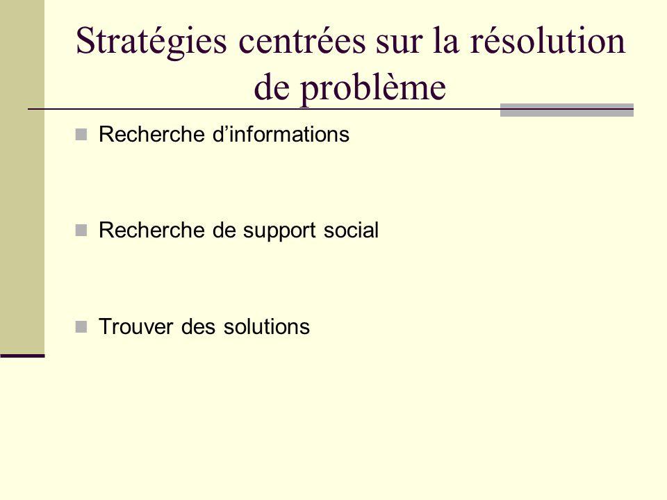Stratégies centrées sur la résolution de problème