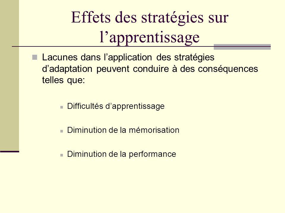 Effets des stratégies sur l'apprentissage