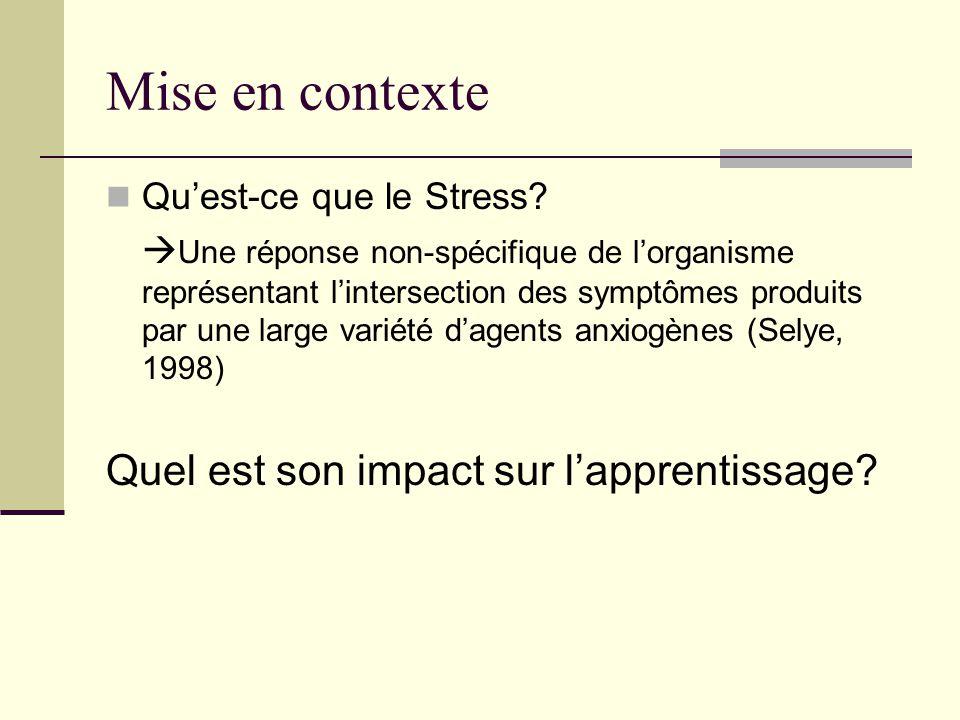Mise en contexte Quel est son impact sur l'apprentissage