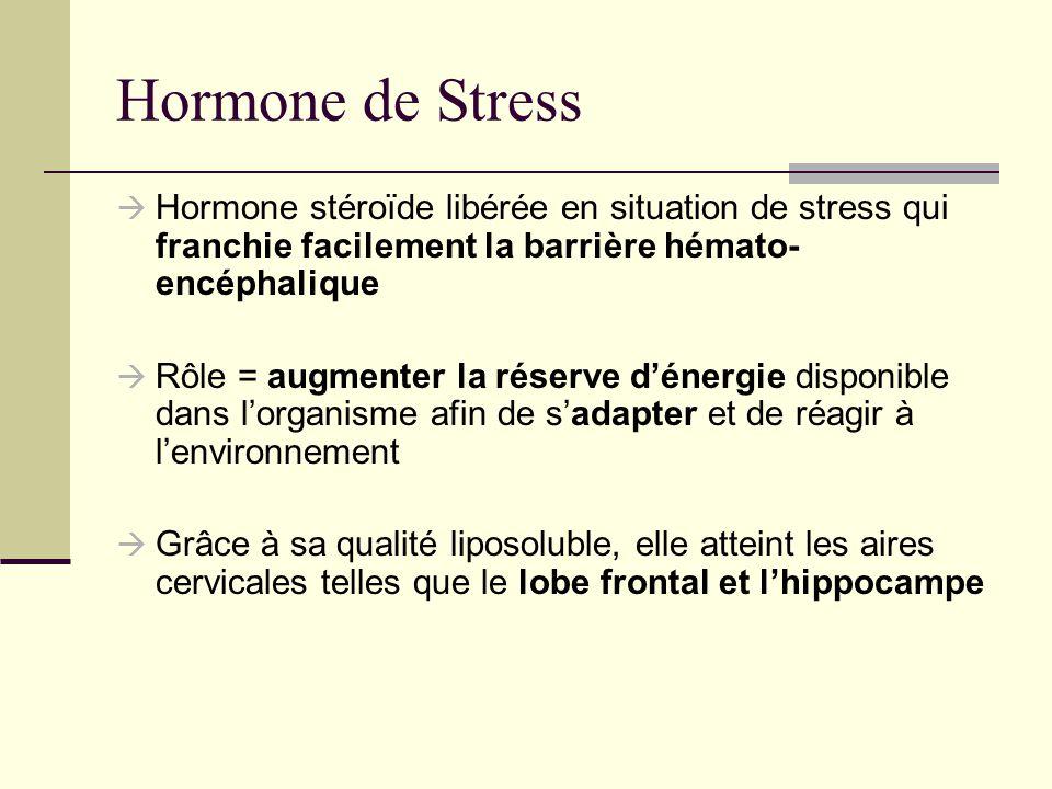 Hormone de Stress Hormone stéroïde libérée en situation de stress qui franchie facilement la barrière hémato-encéphalique.