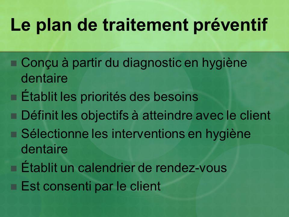 Le plan de traitement préventif
