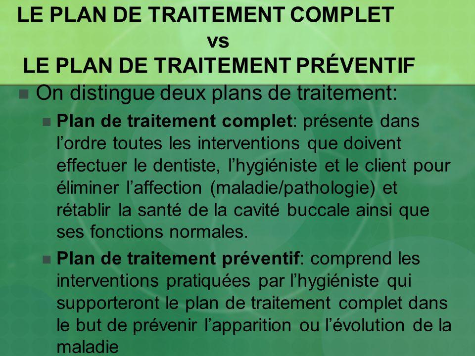 LE PLAN DE TRAITEMENT COMPLET vs LE PLAN DE TRAITEMENT PRÉVENTIF