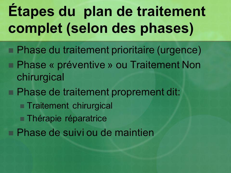 Étapes du plan de traitement complet (selon des phases)