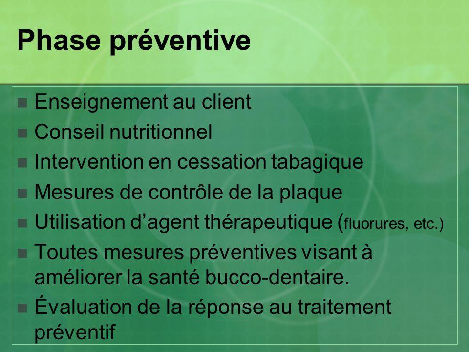 Phase préventive Enseignement au client Conseil nutritionnel