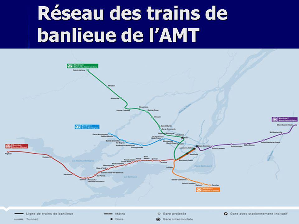 Réseau des trains de banlieue de l'AMT