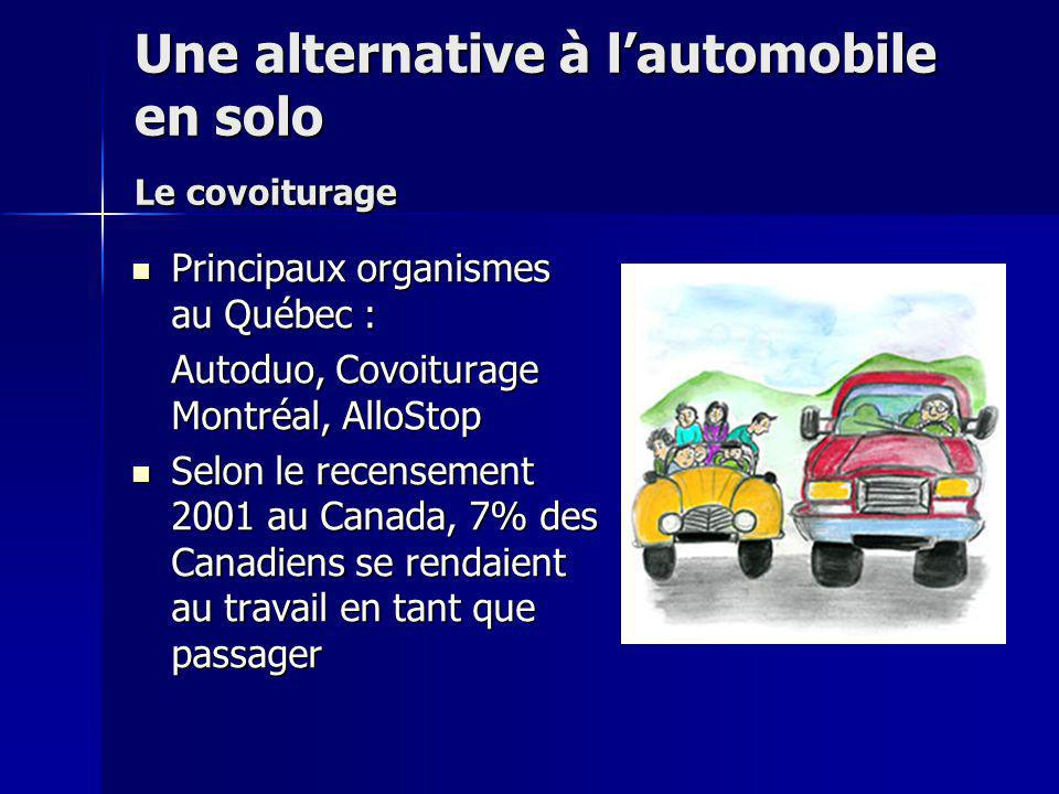 Une alternative à l'automobile en solo Le covoiturage