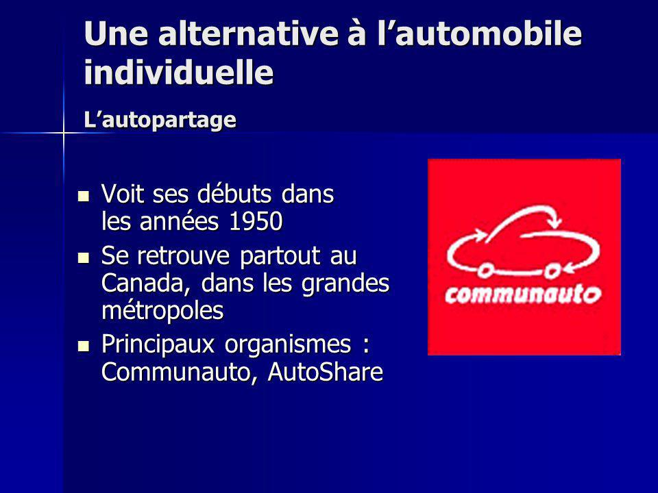 Une alternative à l'automobile individuelle L'autopartage