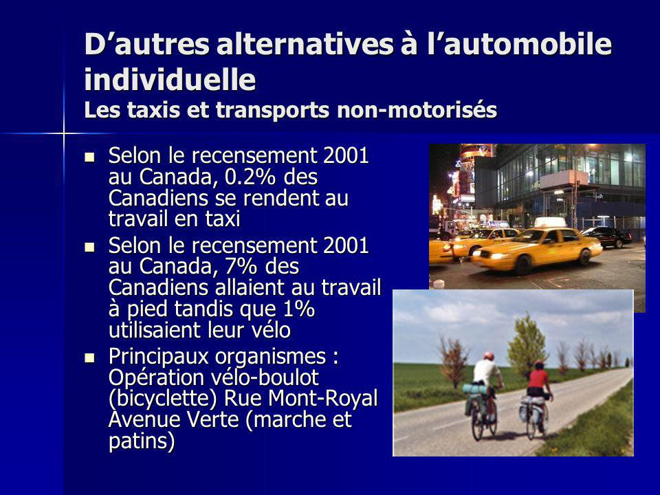 D'autres alternatives à l'automobile individuelle Les taxis et transports non-motorisés