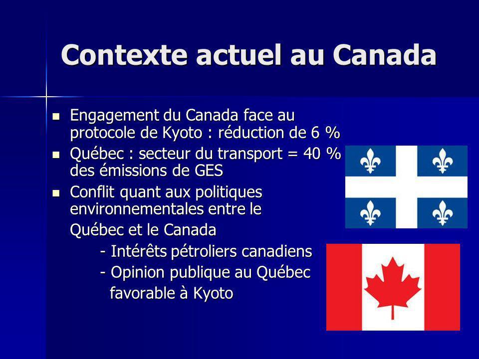 Contexte actuel au Canada