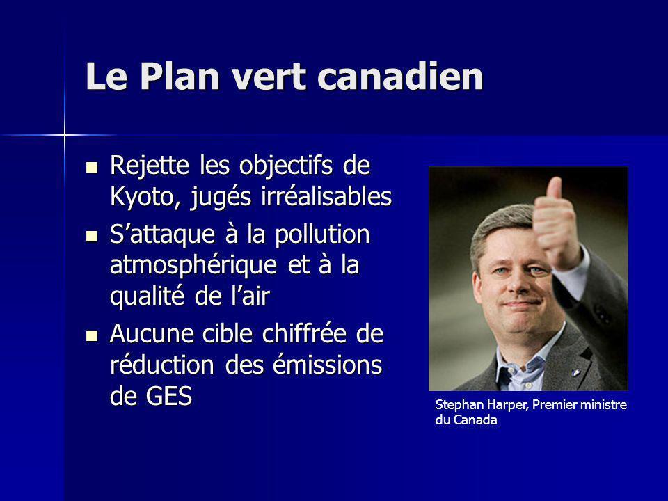 Le Plan vert canadien Rejette les objectifs de Kyoto, jugés irréalisables. S'attaque à la pollution atmosphérique et à la qualité de l'air.