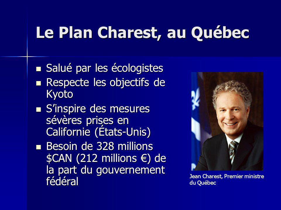 Le Plan Charest, au Québec
