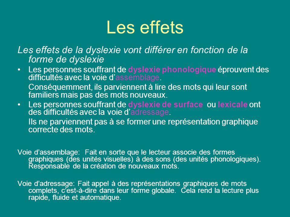 Les effets Les effets de la dyslexie vont différer en fonction de la forme de dyslexie.
