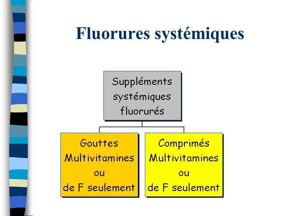 Fluorures systémiques