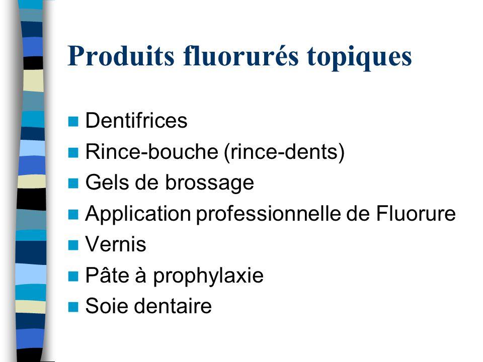 Produits fluorurés topiques